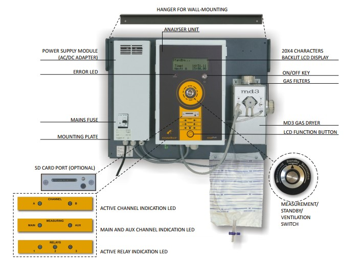 MAMOS-Multigas-analyser-CEMS-features