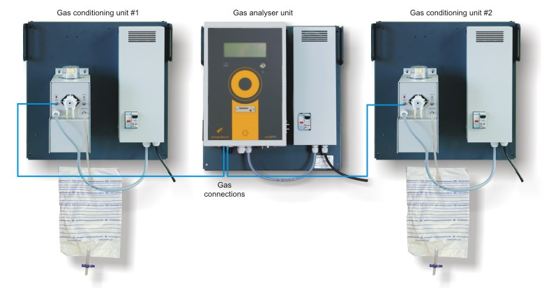 Process Monitoring System : The mamos cems continuous emissions monitoring system